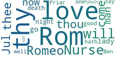 Wordcloud of Romeo and Juliet